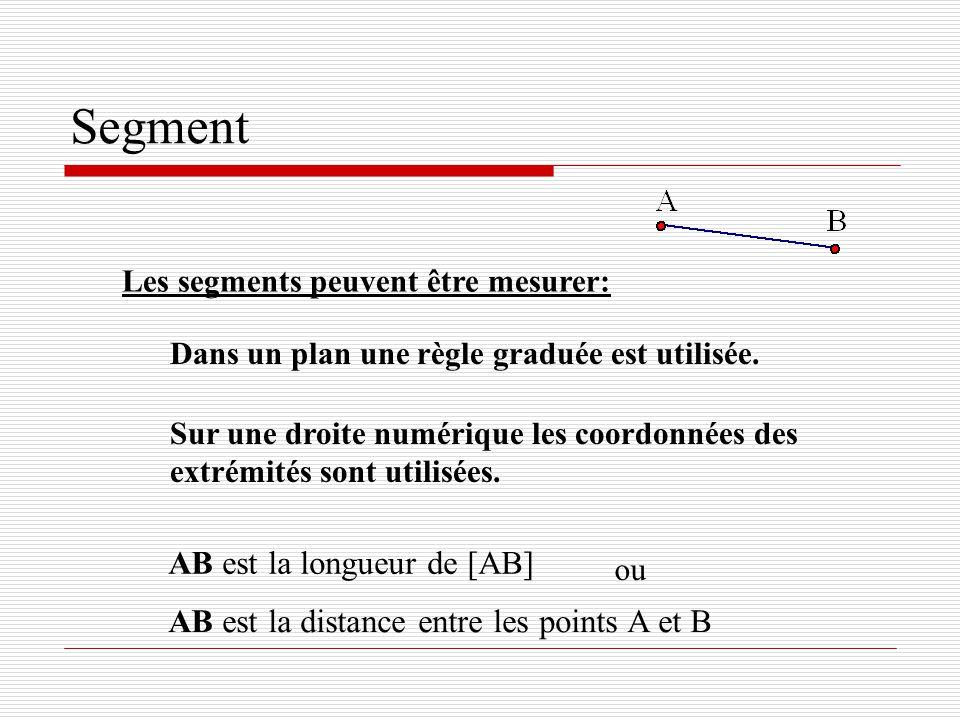 Segment AB est la longueur de [AB]